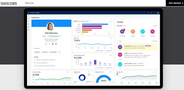 Microsoft propone nuove funzionalità per Dynamics 365 Customer