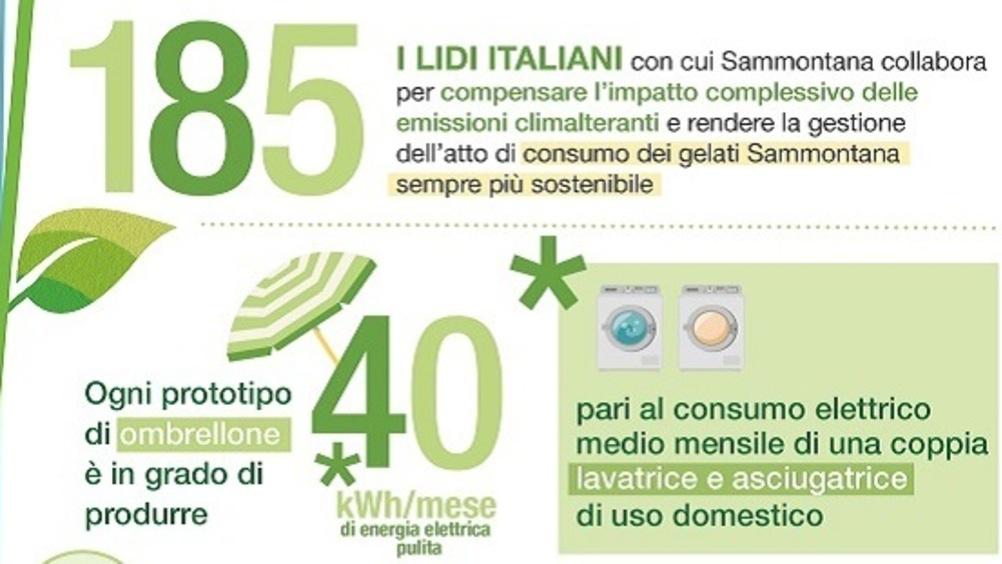 Sammontana Italia mette l'accento sulla sostenibilità