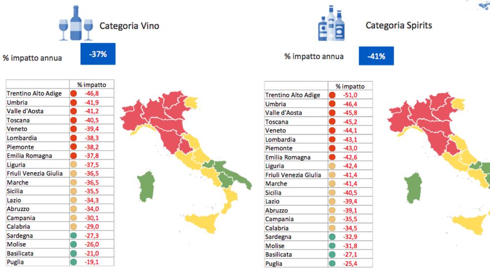 Riaperture a metà: nel 2021 consumi fuori casa -37% per il vino e -41% per gli spiriti