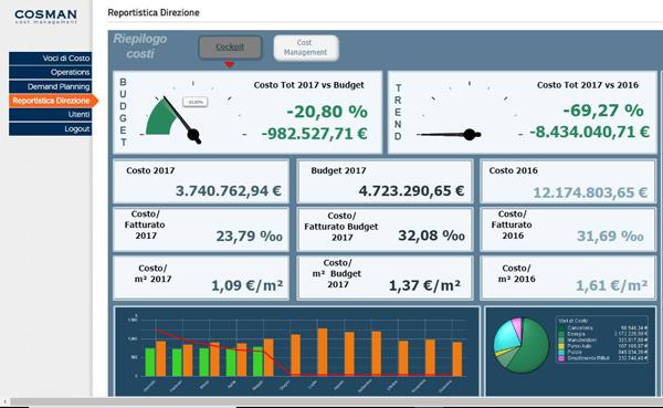 Cosman lancia la prima piattaforma intelligente per il Digital Cost Management