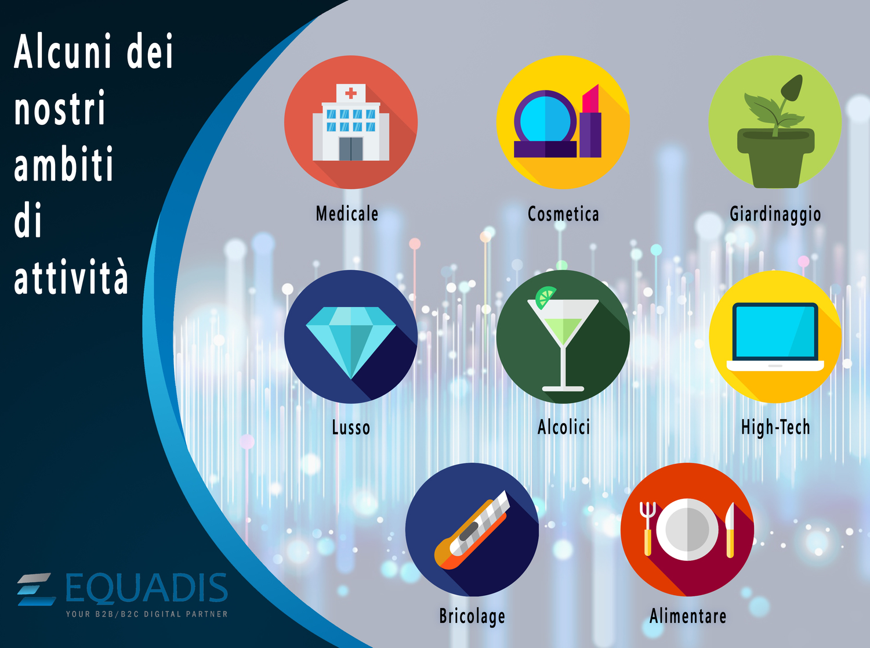 Equadis: soluzioni digitali per la gestione e la distribuzione dei dati di prodotto