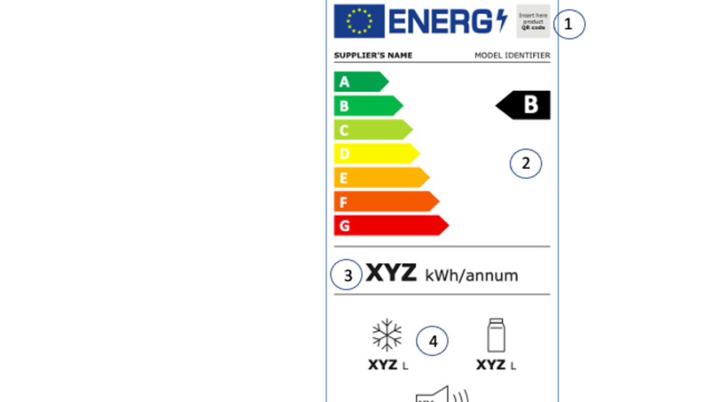 Imq: elettrodomestici, dal 2021 prodotti più efficienti e duraturi