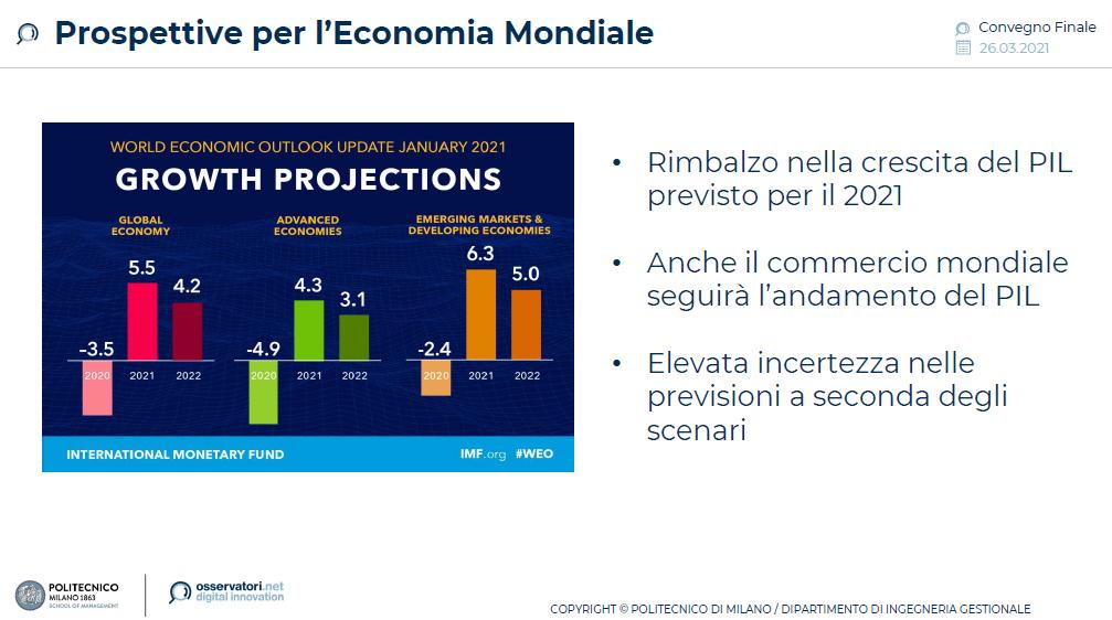 L'export digitale italiano di beni di consumo vale 13,5 mld (+14%)