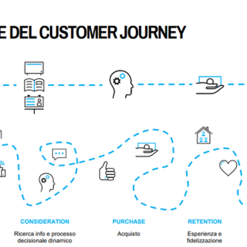 L'omnichannel ridisegna il business model del largo consumo