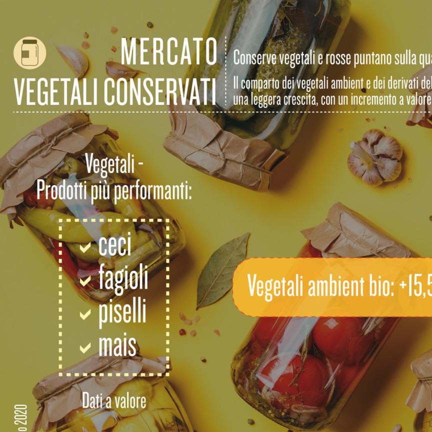 Conserve vegetali e rosse puntano sulla qualità