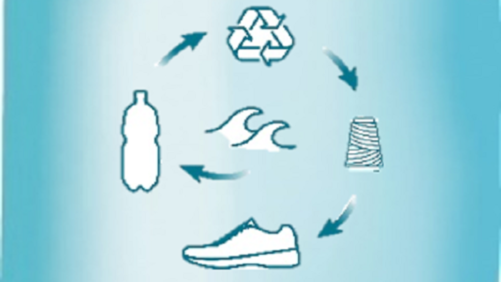 Lidl lancia le calzature sportive sostenibili