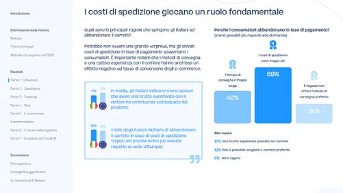 L'e-commerce in Italia vola durante il lockdown