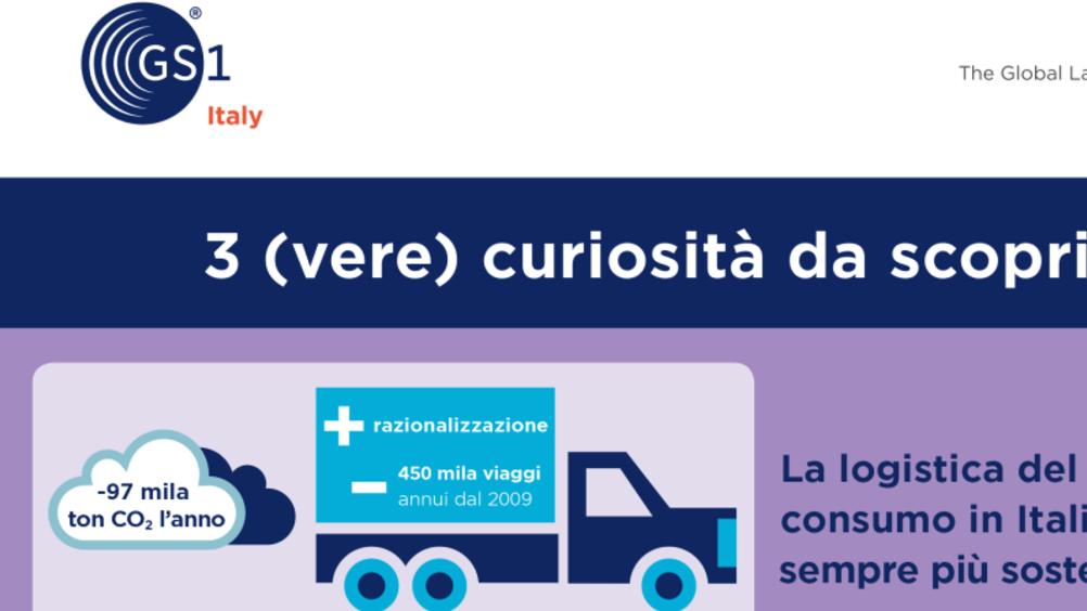 GS1 Italy, indagine Covid-19 nel largo consumo: la presentazione dei risultati il 9 giugno