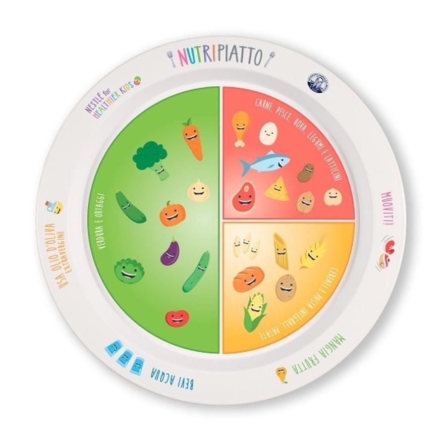 Nestlé presenta il progetto Nutripiatto