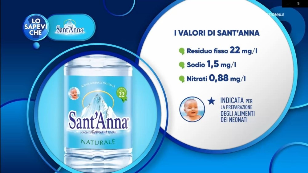 """Acqua Sant'Anna a """"Lo Sapevi Che?"""""""