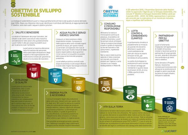 Lucart presenta il Rapporto di Sostenibilità 2019