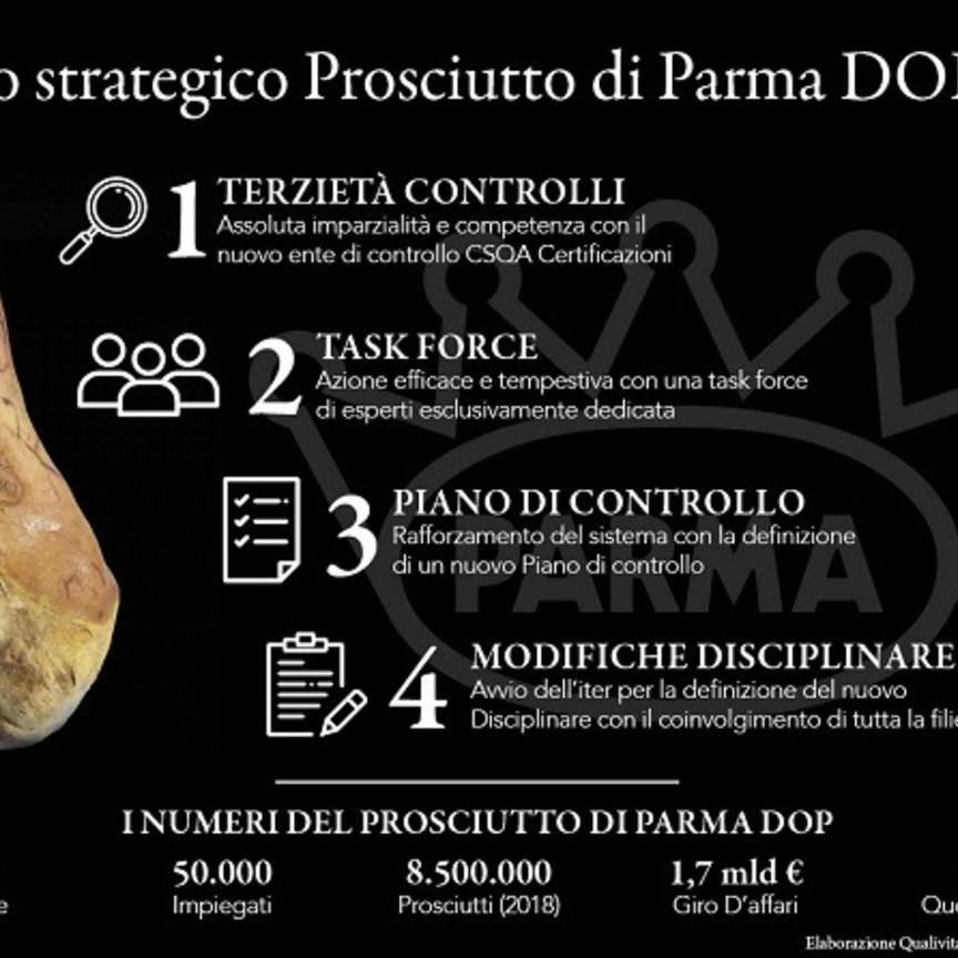 Prosciutto di Parma Dop, al via il nuovo piano strategico per il comparto